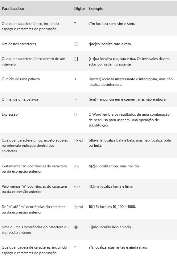 Tabela de Caracteres curingas para uso no Microsoft Word